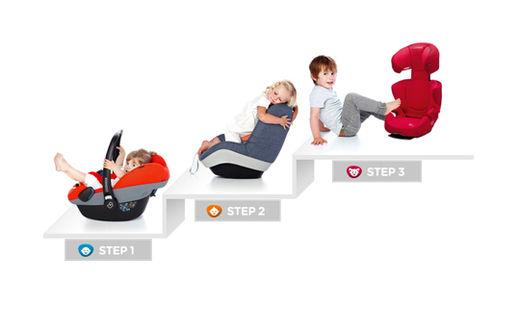 [2013 한국소비자만족지수] 안전성 입증된 유아용 카시트, 맥시코시