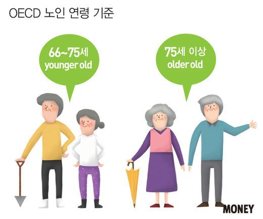 [Retirement] '젊은 노인'으로 행복하게 살아가기