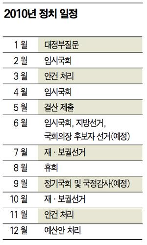 세종시·지방선거·개헌 '3대 변수'