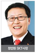 추진력·아이디어 '굿'…'비상 경영' 지휘