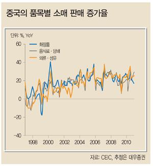 [베스트 애널리스트 추천 '히든 챔피언'] 중국인들이 사랑하는 한국 의류 기업