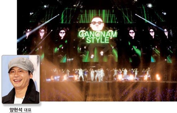 지난 8월 11일 열린 싸이 콘서트는 30억 원의 매출을 기록했다. YG 양현석 대표도 주식 자산이 급증하는 등 '싸이 효과'를 보고 있다.