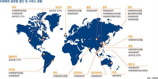 [신인맥17] '글로벌 IB'를 향한 미래에셋의 도전