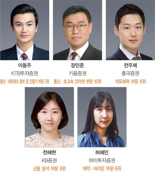 '밀레니얼 세대가 온다'…애널리스트 데뷔 첫해 3위 '기염'