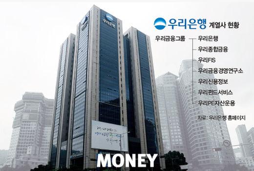우리은행, '1등 금융지주' 탈환 본격시동