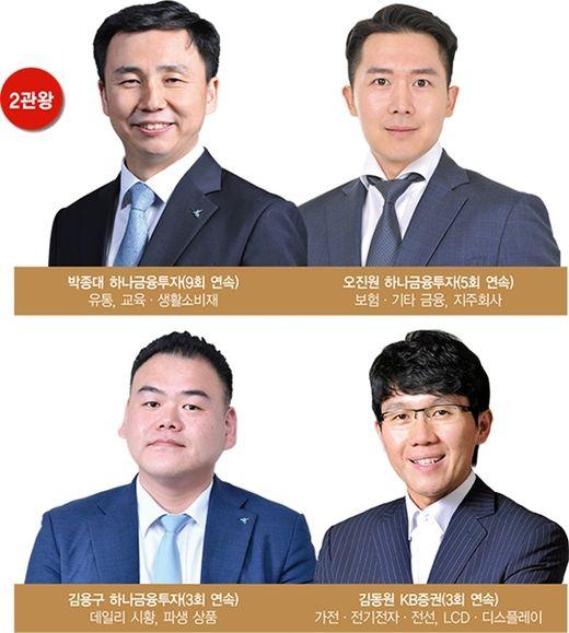 이재만 하나금융투자 애널리스트 3관왕…김동원 KB증권 22회 연속 1위