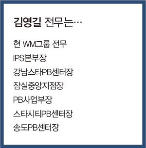 """김영길 KB국민은행 WM그룹 전무 """"대체투자 상품 확대…고객 맞춤형 통했다"""""""
