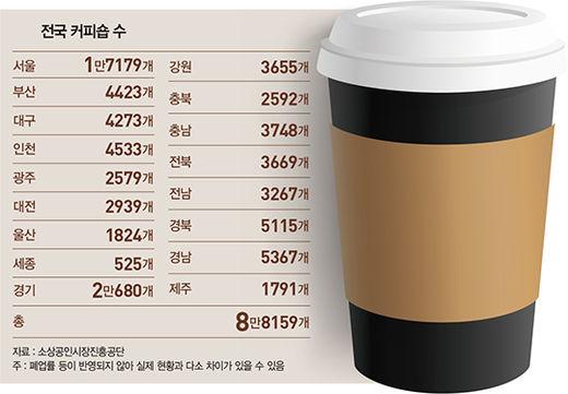 '성장은 계속된다'…여전히 매력적인 커피 시장