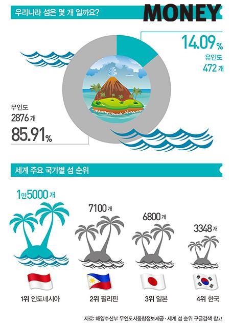 [big story]섬에서 쉼표를 찍다