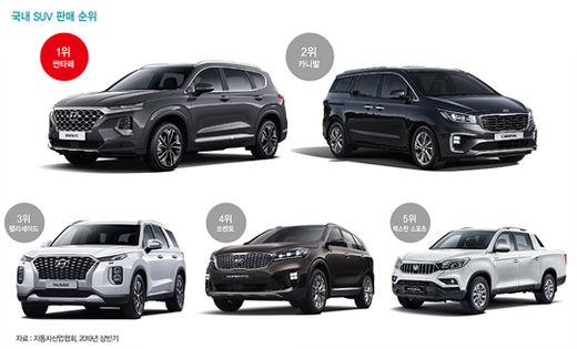 국민차 된 SUV…다양한 라인업으로 '쾌속질주'