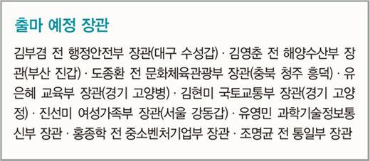 '순장조' 사라진 靑…대규모 '총선 하방' 뭘 노리나