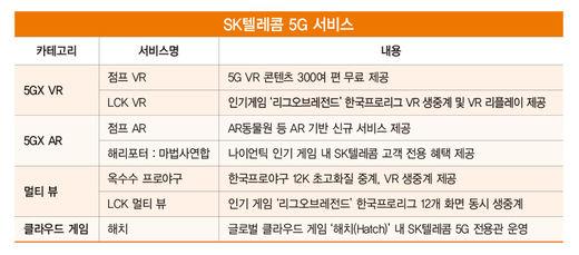 SKT, 전국 10여 곳에 'AR동물원'…'몰입 경험' 극대화