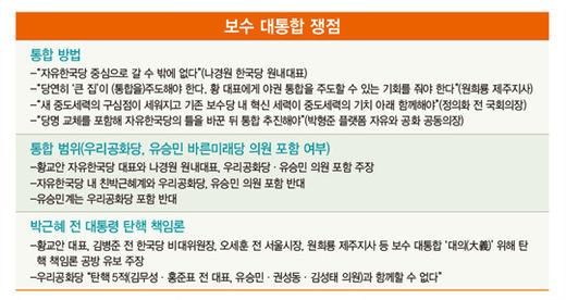 박 전 대통령 '입'·사면 시기에 달린 총선판 구도