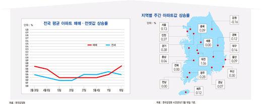 [돈이 되는 경제지표] 코로나19로 생산 차질, 철광석 가격 급등