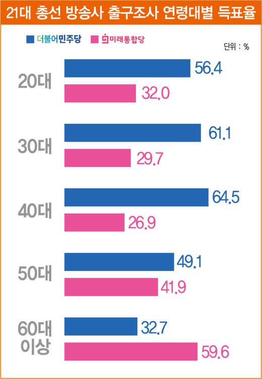 """[홍영식의 정치판] """"김종인發 40대 기수론, 남이 깃발 들게 해서야…"""""""
