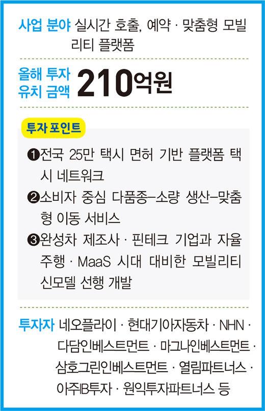 """""""'우버모델'은 한국에서 안 통해…맞춤형 서비스로 승부해야죠"""""""