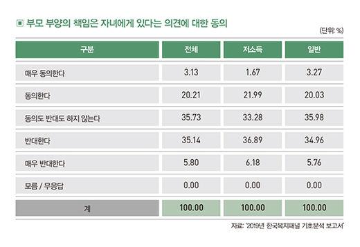 [big story]상속 분쟁 10년 새 6배…가족 행복의 '걸림돌'