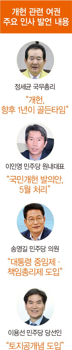 """[홍영식의 정치판] 與, 개헌 불질러놓고 """"국정블랙홀 될라"""" 발 빼지만…"""