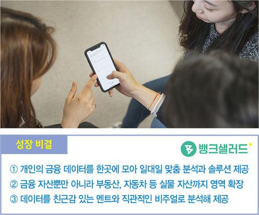 뱅크샐러드, 고객 연동 관리 자산 220조원…'데이터 라이프' 선점한다