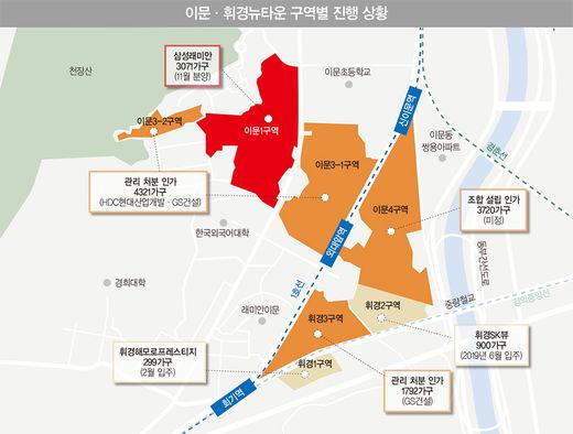 '청량리 재개발'로 기대감 상승…이문1구역 11월 분양 예정