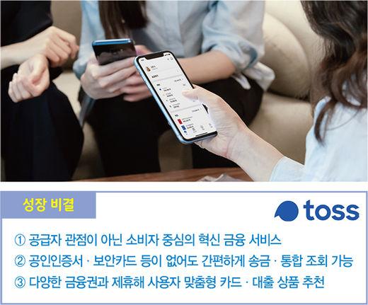치과의사가 만든 '간편송금', 1000만 사용하는 '국민 금융 앱' 됐다