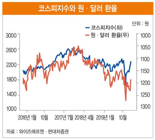 2004년 조선업 호황의 데자뷔…카타르발 연쇄 호재가 기대된다