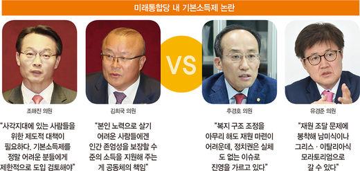 [홍영식의 정치판] 통합당, 기본소득 우파 버전 '안심소득' 논란 불붙다