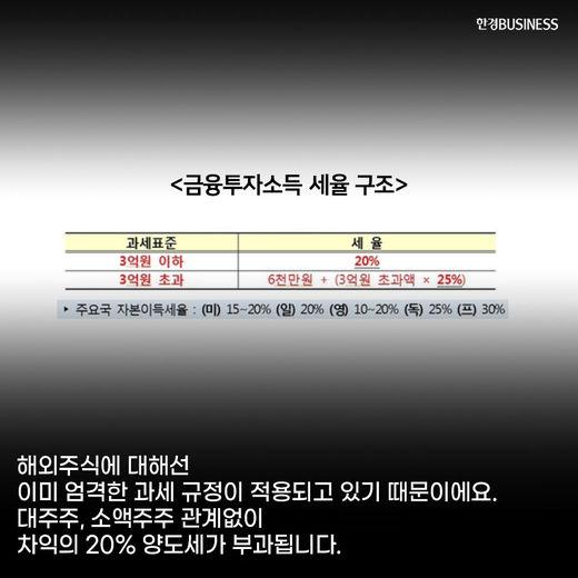 [카드뉴스] 양도세와 레버리지 ETN·ETF 규제까지... 동학 개미들 뿔났다.