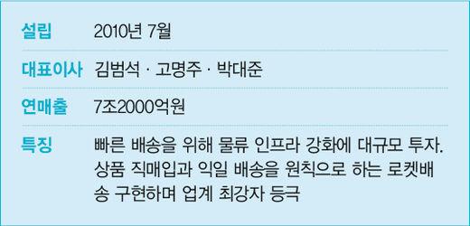 [이커머스 강자들]②쿠팡, '망한다' 우려에도 '로켓배송' 드라이브…이커머스 '최강자' 등극