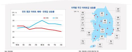 '코로나19 재확산'…한은, 성장률 전망 대폭 하향