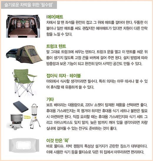 '차박 캠핑'의 매력에 푹 빠진 대한민국 여행자들