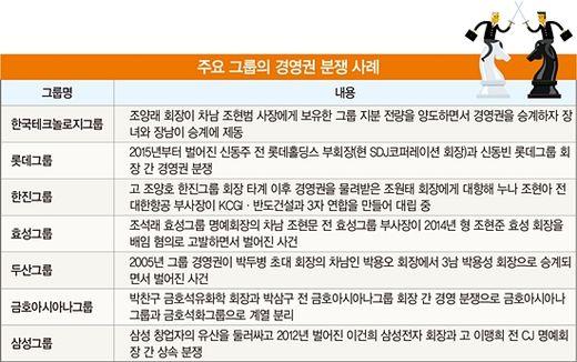 '재벌가 분쟁 전문' 로펌 선임한 한국타이어 장남