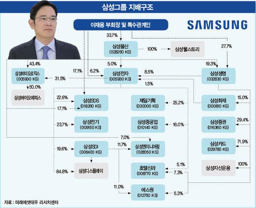 그래픽 전어진 기자·사진 한국경제신문