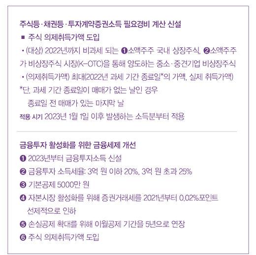 [big story] 주식·부동산, 전방위 세금 압박…절세가 '답'