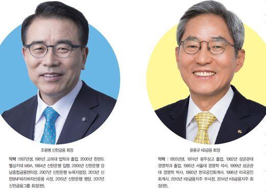 조용병 vs 윤종규, '금융 한국' 이끄는 쌍두마차…'디지털'에서 'ESG'까지 혁신 경쟁