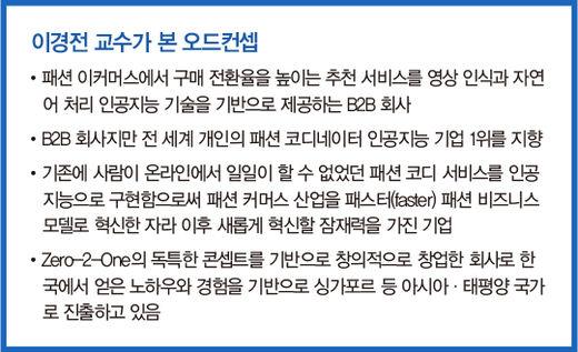 """""""4년 만에 1000배 성장…'AI 스타일리스트'로 패션 산업 혁신합니다"""""""