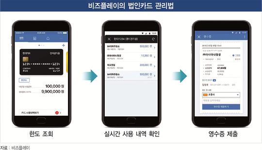 '스마트폰 앱' 기업 경영의 도우미 되다