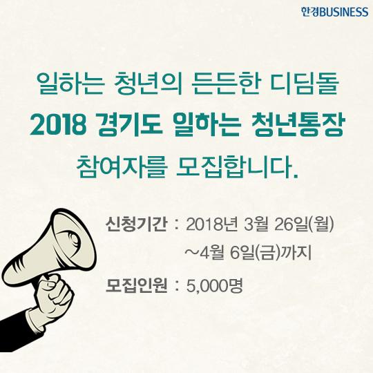 [카드뉴스] 2018 경기도 일하는 청년통장, 신청은 어떻게?