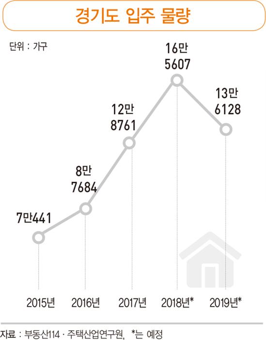 """곳곳에 '불 꺼진 아파트'…""""세입자가 없다"""""""
