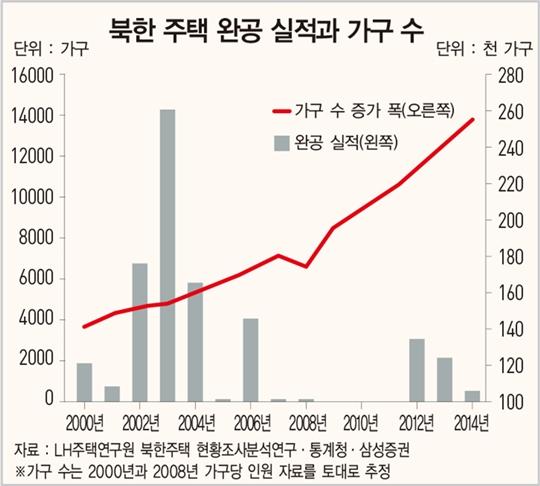 '신 남북 경협' 성큼…건자재 업종 뜬다