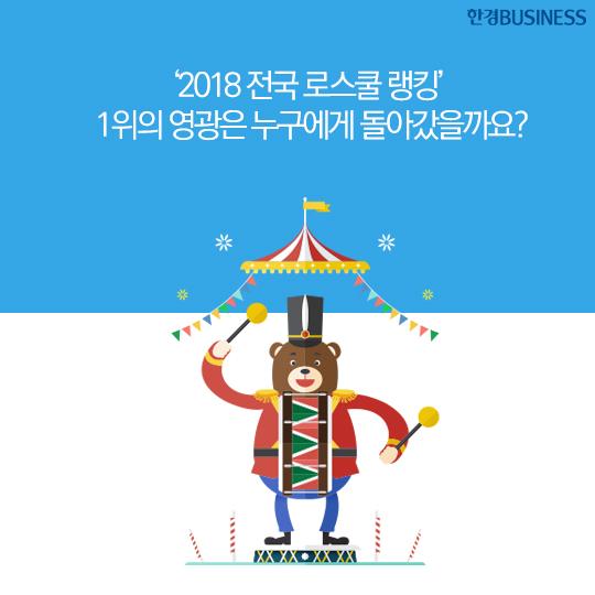 [카드뉴스] 2018 전국 로스클 랭킹, 1등 로스쿨은 어디?