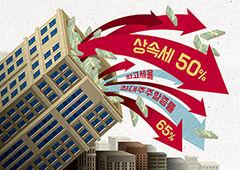 LG그룹을 통해 본 국내 재벌 상속사