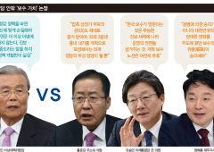 [홍영식의 정치판] 김종인 vs 홍준표·유승민·원희룡…불붙은 대선 게임