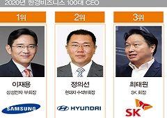 100대 기업 CEO, 세대 교체 시작...50대가 50%