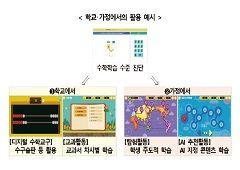 [AI 뉴스] 9월 초등학교 수학 교육에 AI 도입...학생 수준 분석해 콘텐츠 추천